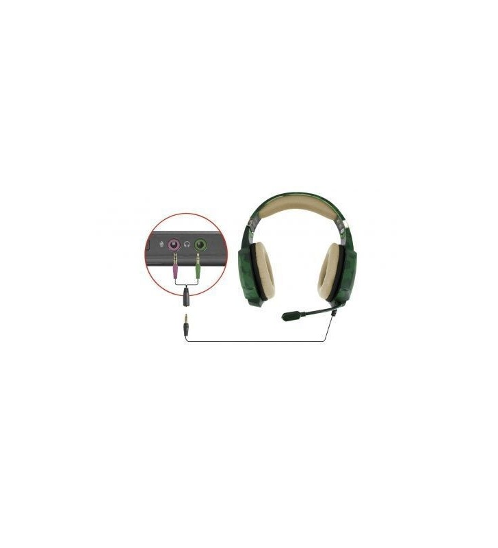 Auriculares Gaming con Micrófono Trust Gaming GXT 322C 20865